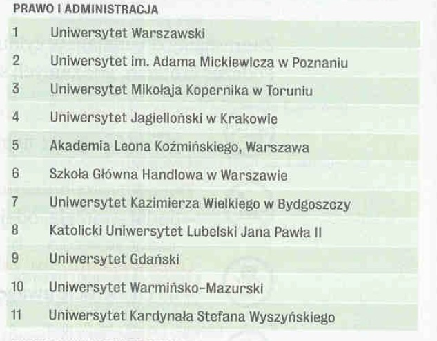 WPROST_ranking_szkol_wyzszych_14.2014_tabela.jpg